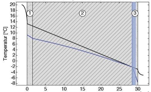 stratigrafia-30cm-mattone-pieno