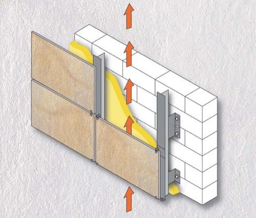 facciata-ventilata-stratigrafia