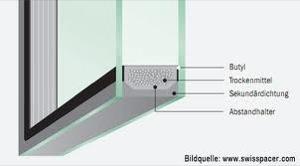 serramento-distanziatore-materiali