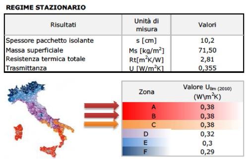 stratigrafia per il tetto in Sardegna zona C-02