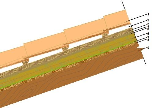 isolamento tetto in legno - Il tetto in legno di Antonio in Sardegna 32