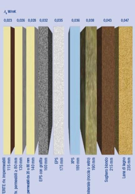 voc - L'isolamento interno in cartongesso e lana di roccia di Valter 16