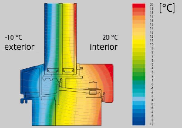ecobonus - Ecobonus serramenti dal 65% al 50%, caldaia 65% 24