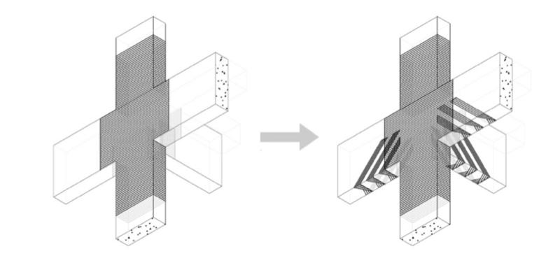 rinforzi strutturali - Sismabonus e la scelta del rinforzo  delle strutture in cemento armato e in muratura 4
