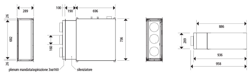 VMC e deumidificazione - Deumidificatore indipendente dalla VMC o integrato nella ventilazione 4