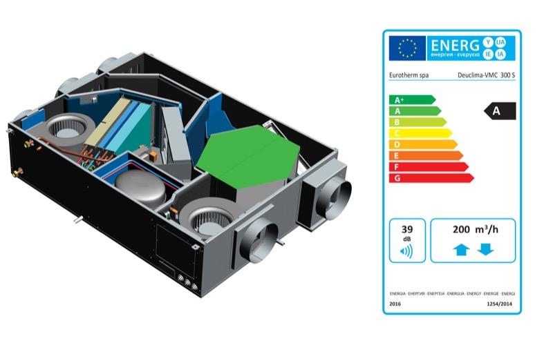 VMC e deumidificazione - Deumidificatore indipendente dalla VMC o integrato nella ventilazione 6