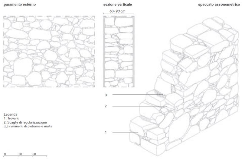 coibentazione contro il caldo - Eine Isolierung in Granit wird zum Ferienhaus auf Korsika 56