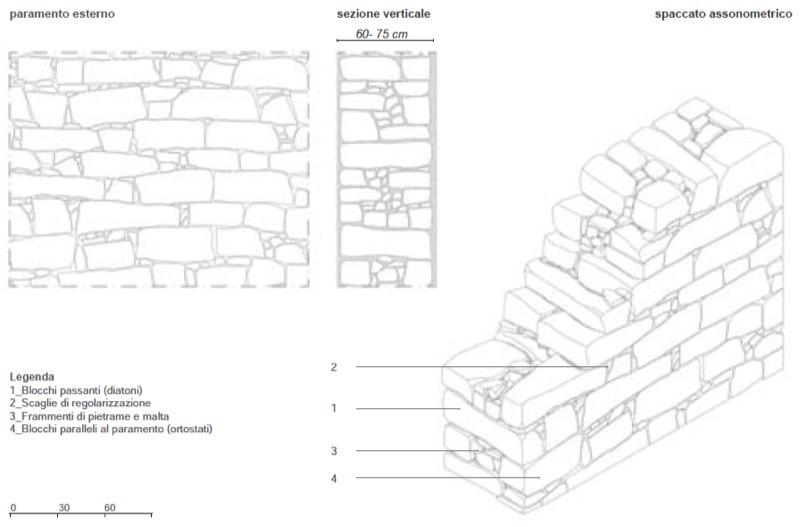 coibentazione contro il caldo - Eine Isolierung in Granit wird zum Ferienhaus auf Korsika 60