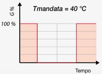 regolazione temperature ambiente - Regolazione della temperatura di mandata per impianto radiante 26
