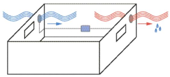 contro la muffa - Eliminare la muffa in casa misurando il punto di rugiada con 30€ 4