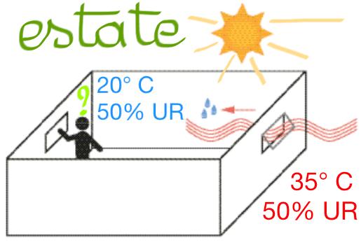 comprendere la muffa - Eliminare la muffa in casa misurando il punto di rugiada con 30€ 1