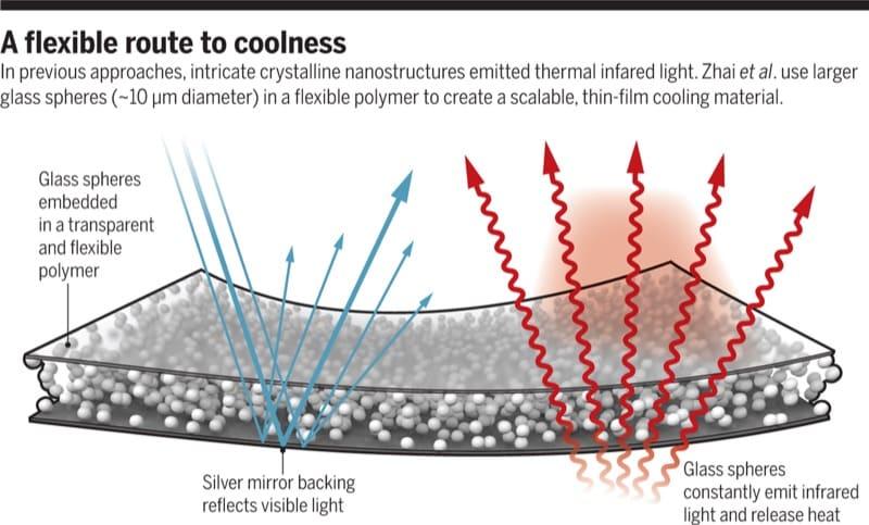 costruire in laterizio - Nano materiali e fibre artificiali vetrose in edilizia vincono il laterizio? 8