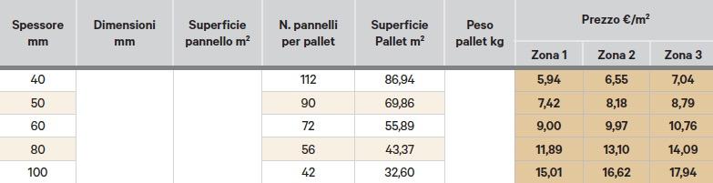 nozioni materiali naturali - Fibra di legno o fibra di canapa, è questo il dilemma 18