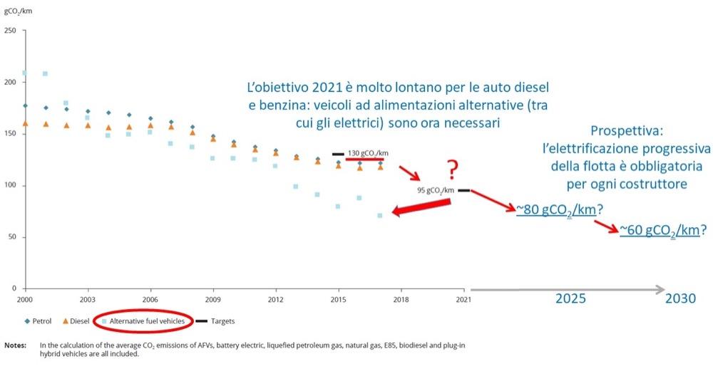 energia elettrica - Bolletta luce e gas in aumento, abbassiamo i consumi 18