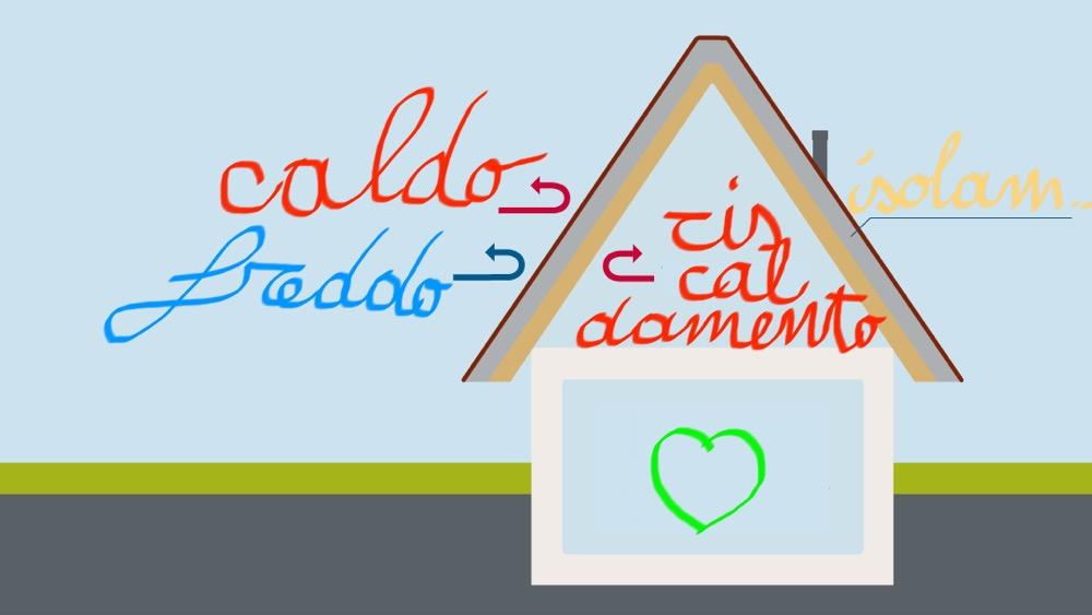 isolamento sottotetto - Isolamento del tetto o del solaio del sottotetto? Superbonus 110% o bonuscasa 4