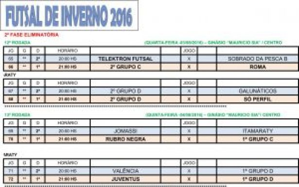 Tabela Futsal 2016_FASE2