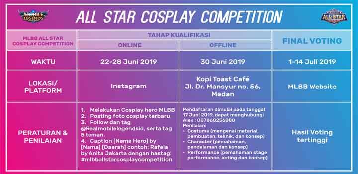 Tahapan Cosplay Competition MLBB All Star