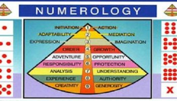 Numerology Name Why You Must Find Your Name Number - Espoti