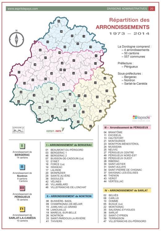 Arrondissements de Dordogne