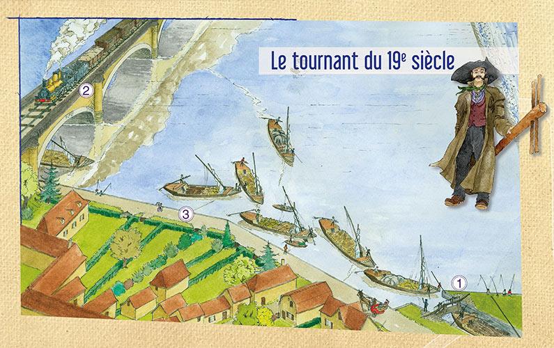 panneau-story-03-tournant-19-siecle