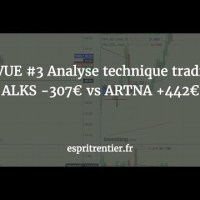 REVUE #3 Analyse technique trading -307$ ALKS vs +422$ ARTNA 2