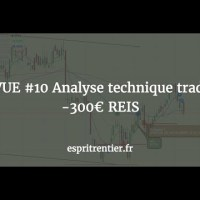 REVUE #10 Analyse technique trading -300€ REIS 10