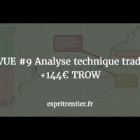 REVUE #9 Analyse technique trading +144€ TROW 10
