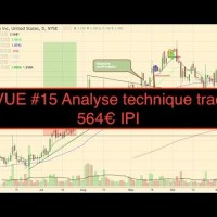REVUE #15 Analyse technique trading 564€ IPI 7