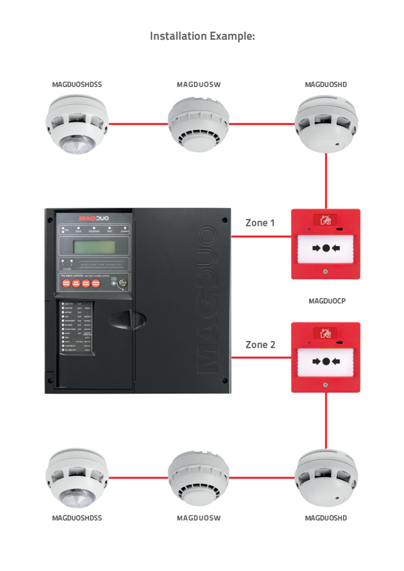 Esp Bass Wiring Diagram