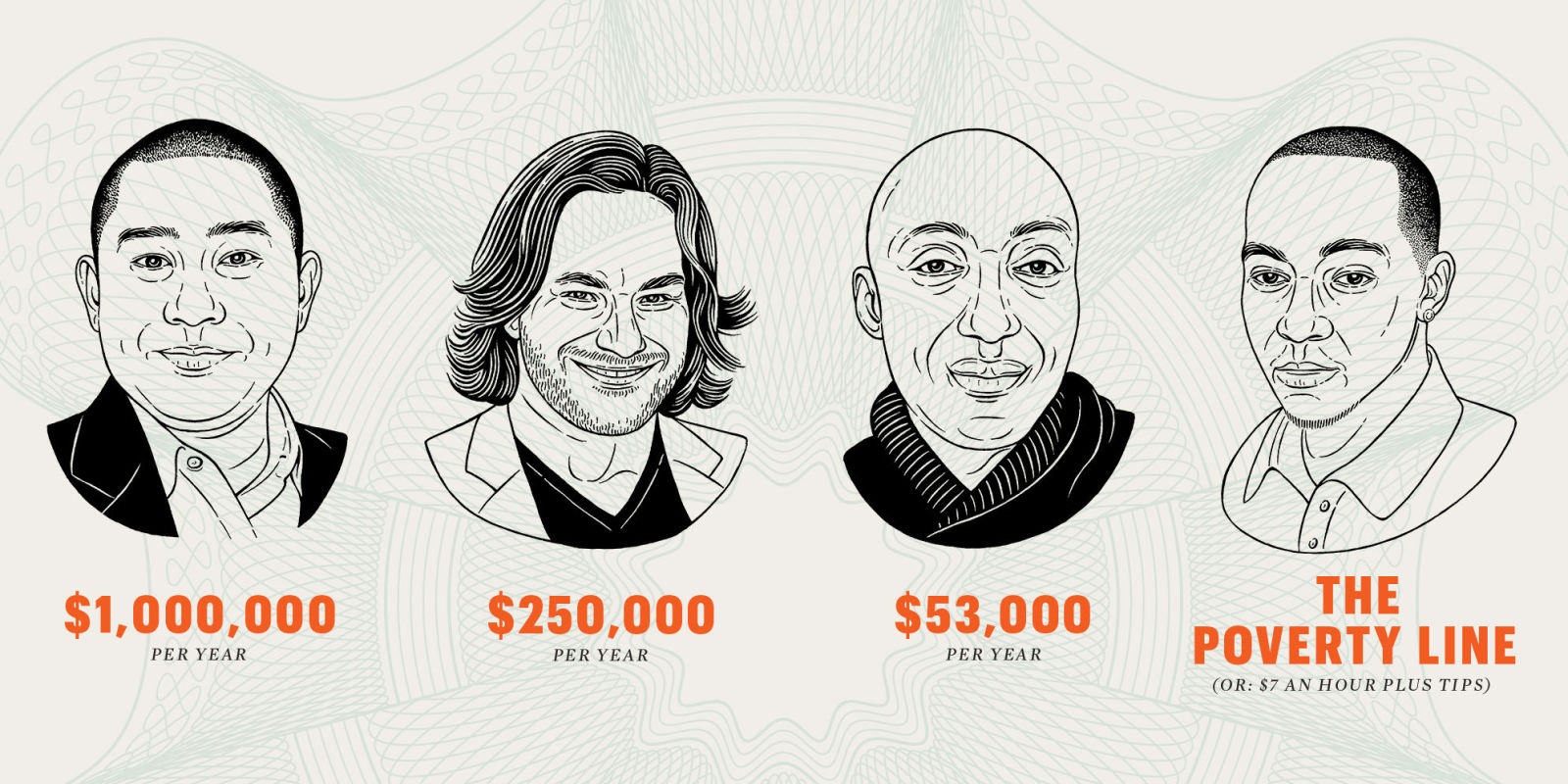 4 Men with 4 Very Different Incomes Open Up About the