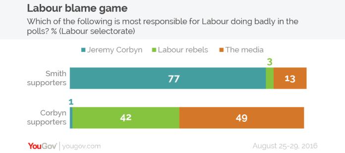 labour-blame-game-01