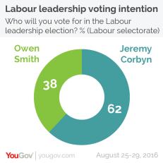 YG_Next Labour leader-01