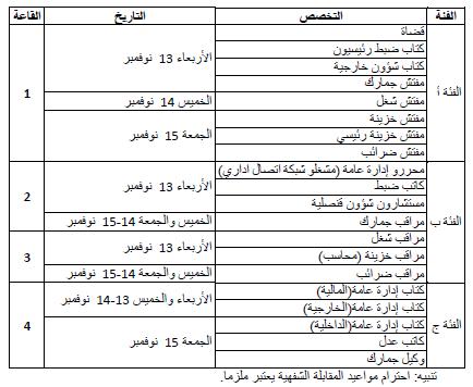 جدولة الشفهي كما نشرتها لجنة المسابقات