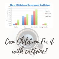Caffeine Unseen Passage with MCQ