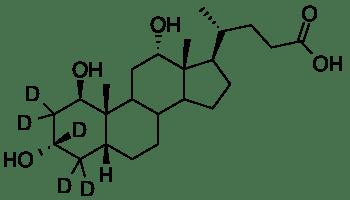 1β-Hydroxydeoxycholic Acid-D4 (major) [CAS 80434-32-8