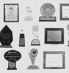 awards [ 1280 x 737 Pixel ]