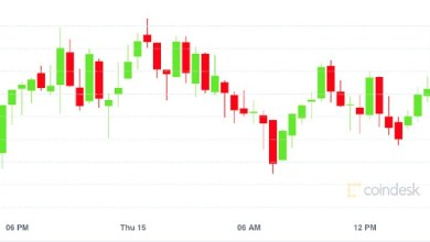 Photo of Market Wrap: Bitcoin Stuck Around $63K as COIN Hype Loses Steam