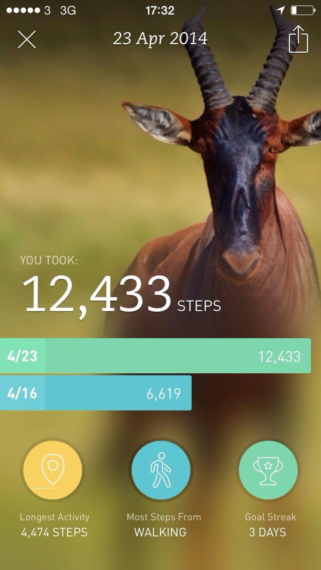 20140425 173319 Review: Breeze A Gorgeous Step Tracking And Motivation From Runkeeper