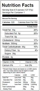 Blueberry Muffin Nutritionals