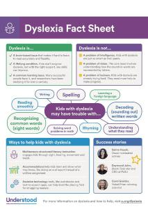 Dyslexia fact sheet with various data