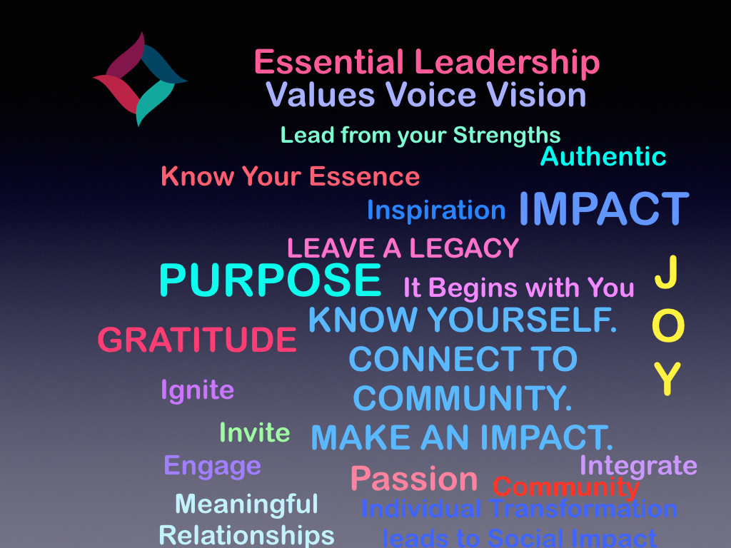 Illustrating Essential Leadership: A Manifesto