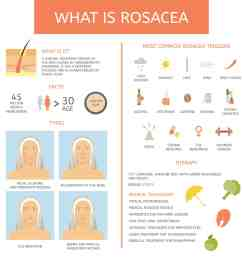 the best essential oils and essential oil recipes for rosacea skin revealed essential oil benefits [ 2048 x 2048 Pixel ]