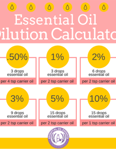How to dilute essential oils with an oil dilution calculator also  rh essentialoilexperts