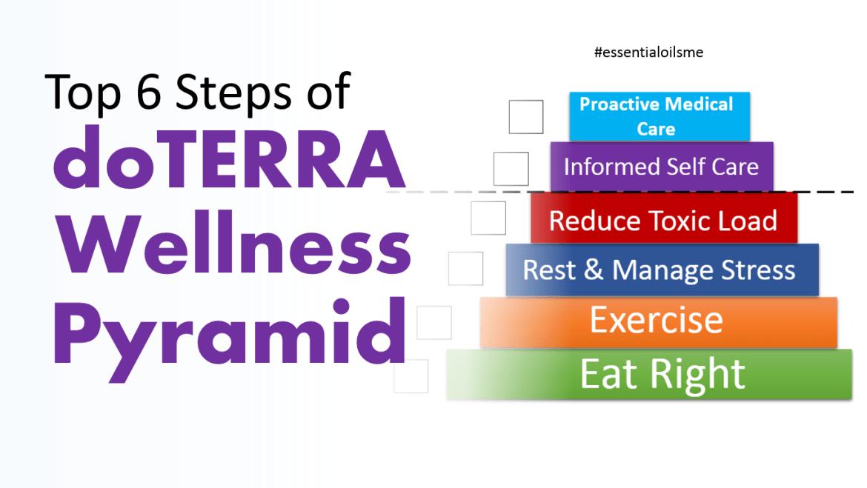 doterra-wellness-pyramid