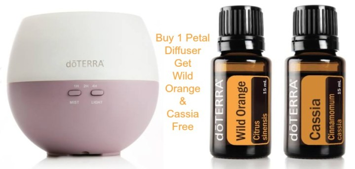 Doterra BOGO Best Friday of the Year 2017 | Better than Black Friday or Cyber Monday  Doterra BOGO Week Presents…