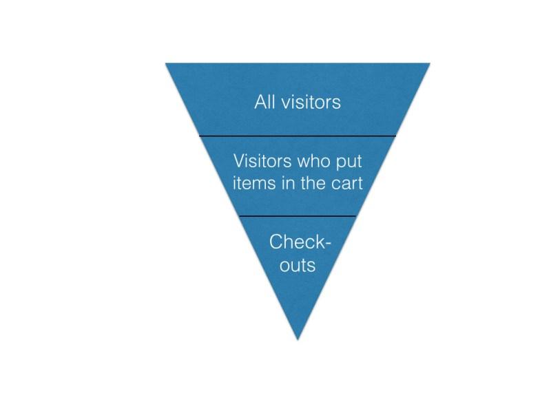diagram 2.002