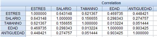 matriz de correlaciones
