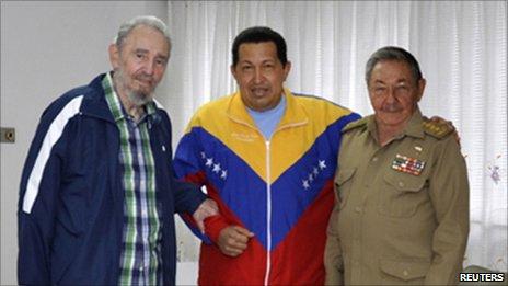 Chavez, Fide,l Raúl
