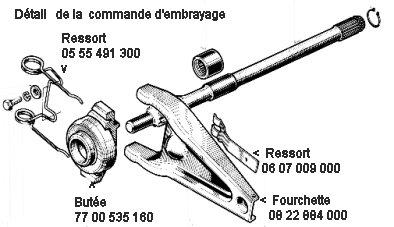 Fourchette D Embrayage. fourchette d 39 embrayage