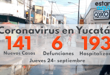 Foto de Jueves con 141 casos, 6 defunciones y 193 hospitalizados por covid-19